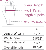 Diamond Cable Alpaca Gloves With Fur Size chart