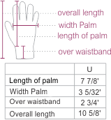 Snake Cable Alpaca Gloves Size chart